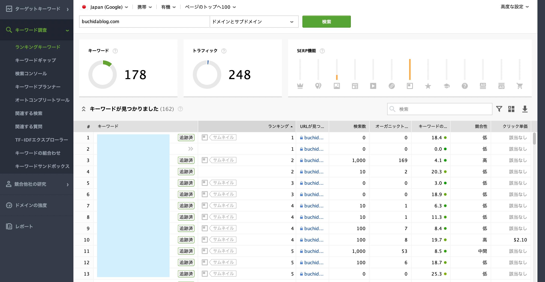 rank trackerでは自分のブログがどんなキーワードで流入しているのかわかる